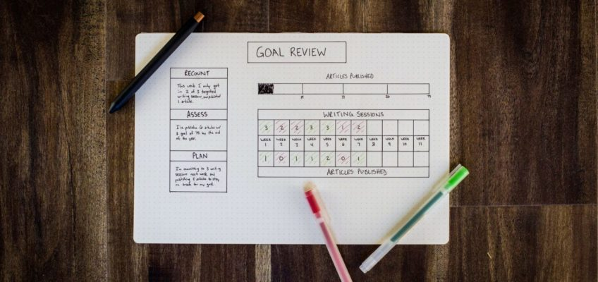 Well-Defined goals
